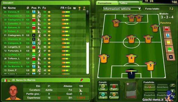Formazione-GoalUnited