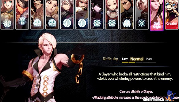 Personaggi Dungeon Fighter Online