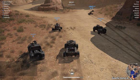 Squadra Crossout