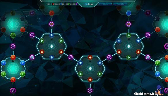 nodi-primal-matrix-system-wildstar