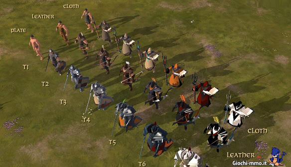 Tier 1-7 Albion Online