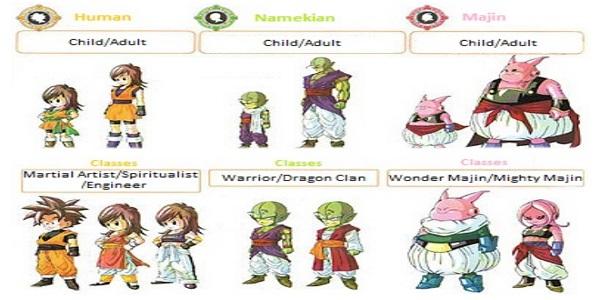 razze classi dragon ball online