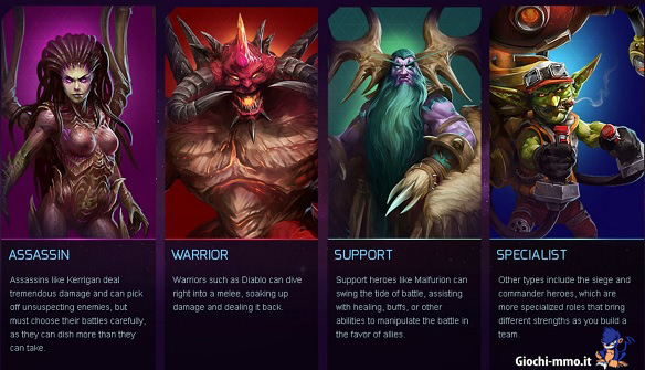 Classi Heroes of the Storm