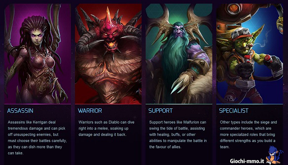 categorie personaggi Heroes of the Storm