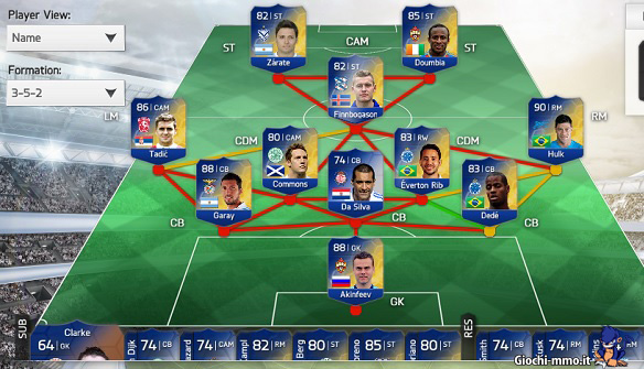 Formazione FIFA World